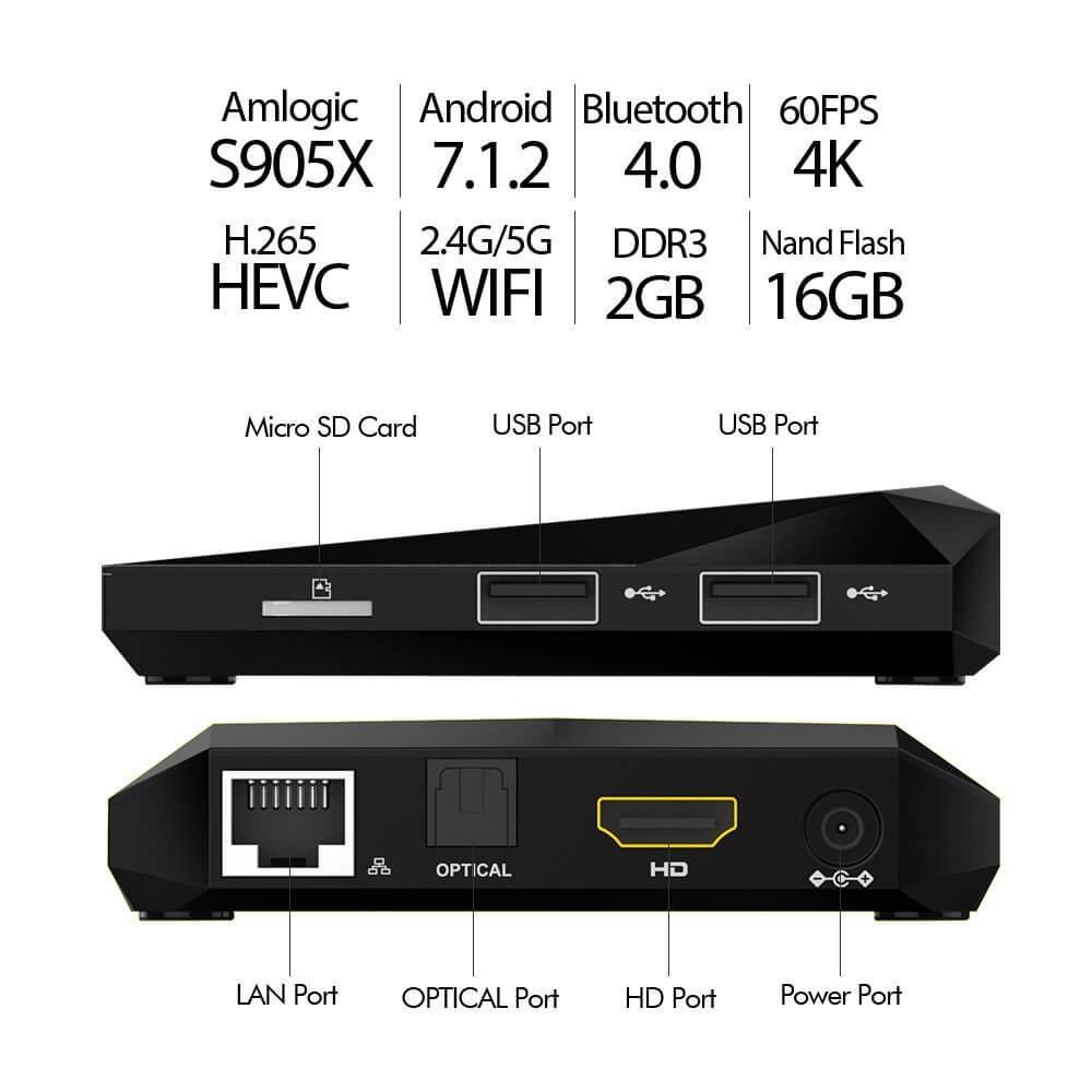 Tv Box GooBangDoo A1 PLUS