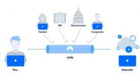 Tutto ciò che puoi fare con una VPN